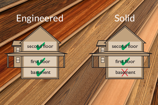 Hardwood floor installation in new jersey professional for What is engineering wood